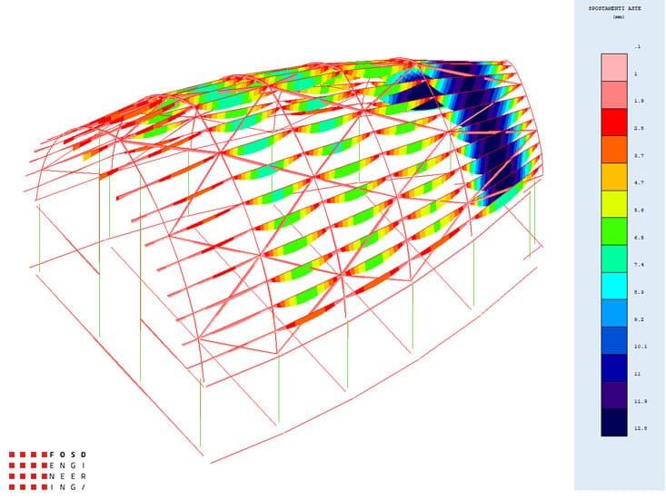 Fosd Engeneering Ingegneria Legno Calcolo Strutturale Progettazione Progetti 2011 Chiesa di Nuova Costruzione Gela (1)