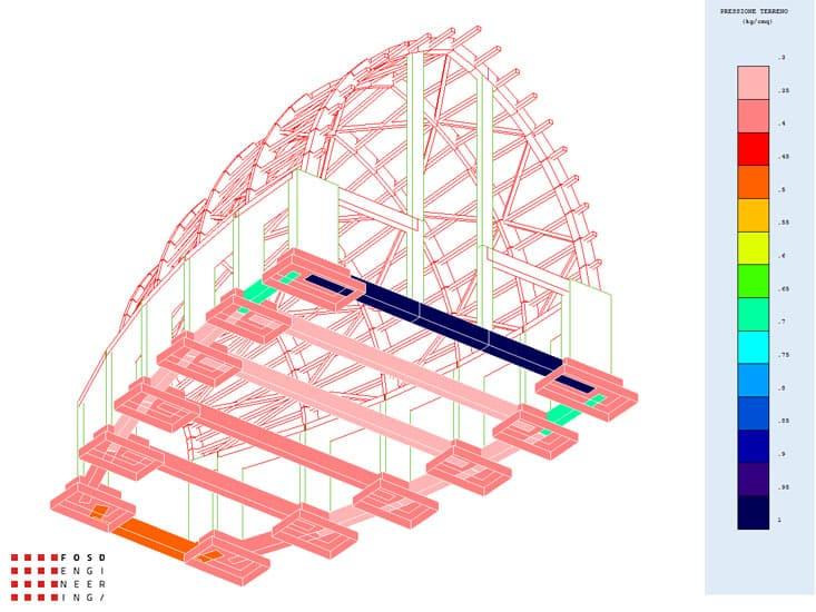 Fosd Engeneering Ingegneria Legno Calcolo Strutturale Progettazione Progetti 2011 Chiesa di Nuova Costruzione Gela (7)