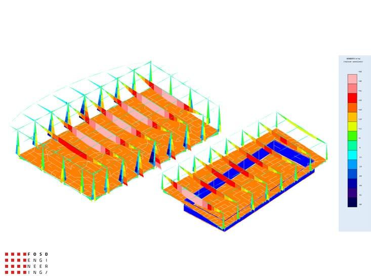 Fosd Engeneering Ingegneria Legno Calcolo Strutturale Progettazione Progetti 2011 Edificio a destinazione sportiva Armenia (13)