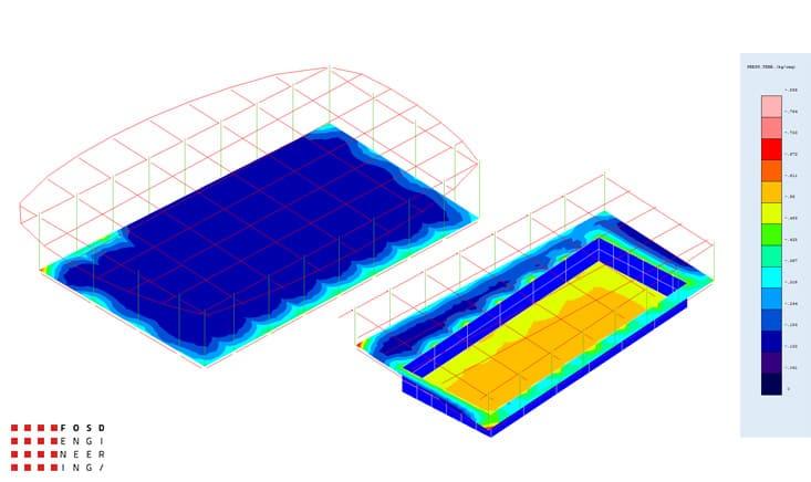 Fosd Engeneering Ingegneria Legno Calcolo Strutturale Progettazione Progetti 2011 Edificio a destinazione sportiva Armenia (15)