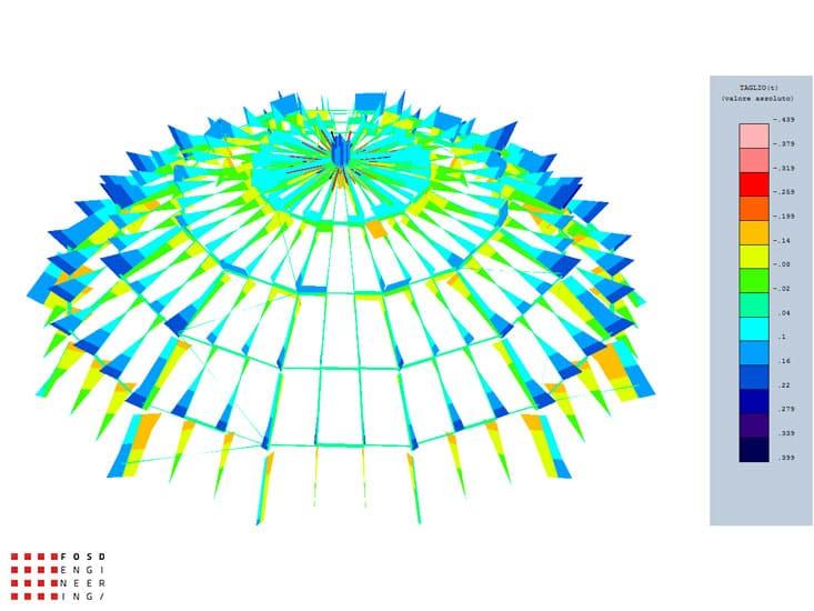Fosd Engeneering Ingegneria Legno Calcolo Strutturale Progettazione Progetti 2012 Cupola Palermo (10)
