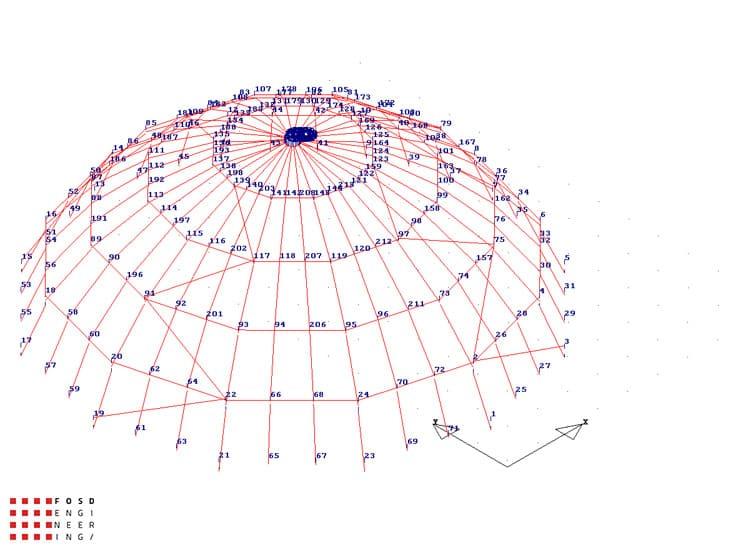 Fosd Engeneering Ingegneria Legno Calcolo Strutturale Progettazione Progetti 2012 Cupola Palermo (7)