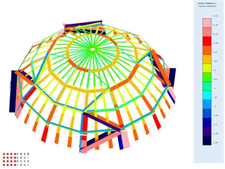 Fosd Engeneering Ingegneria Legno Calcolo Strutturale Progettazione Progetti 2012 Cupola Palermo (9)