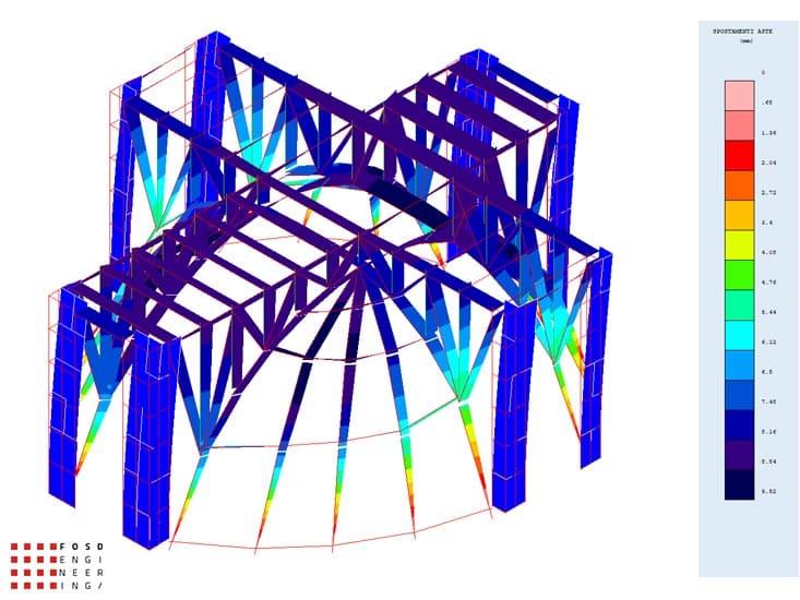 Fosd Engeneering Ingegneria Legno Calcolo Strutturale Progettazione Progetti 2012 Edificio di culto Sassuolo (10)
