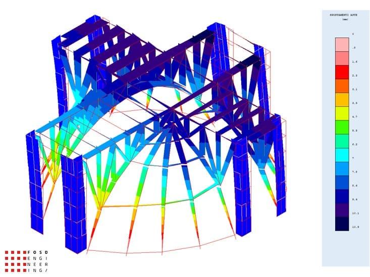 Fosd Engeneering Ingegneria Legno Calcolo Strutturale Progettazione Progetti 2012 Edificio di culto Sassuolo (11)
