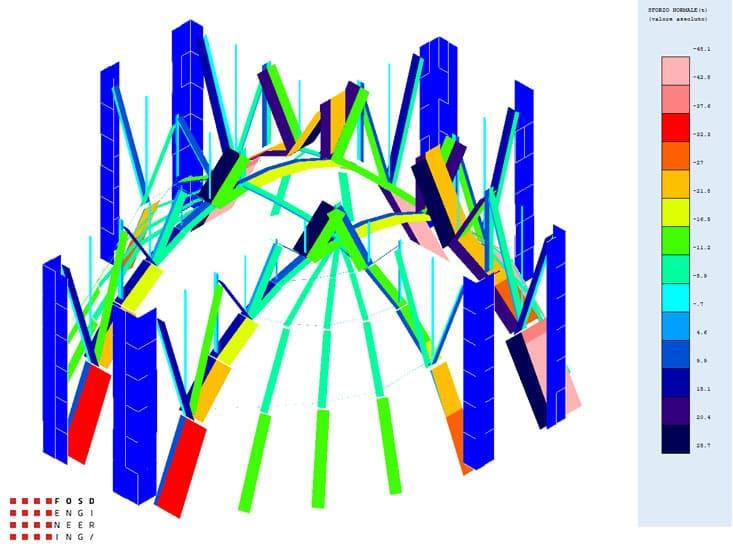 Fosd Engeneering Ingegneria Legno Calcolo Strutturale Progettazione Progetti 2012 Edificio di culto Sassuolo (12)