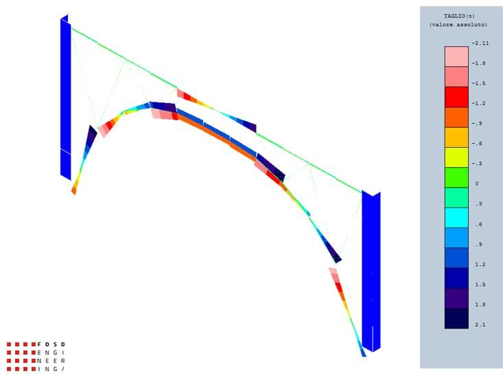 Fosd Engeneering Ingegneria Legno Calcolo Strutturale Progettazione Progetti 2012 Edificio di culto Sassuolo (15)