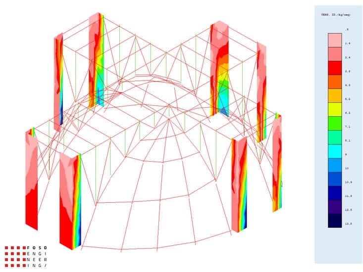 Fosd Engeneering Ingegneria Legno Calcolo Strutturale Progettazione Progetti 2012 Edificio di culto Sassuolo (16)