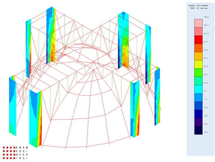 Fosd Engeneering Ingegneria Legno Calcolo Strutturale Progettazione Progetti 2012 Edificio di culto Sassuolo (6)