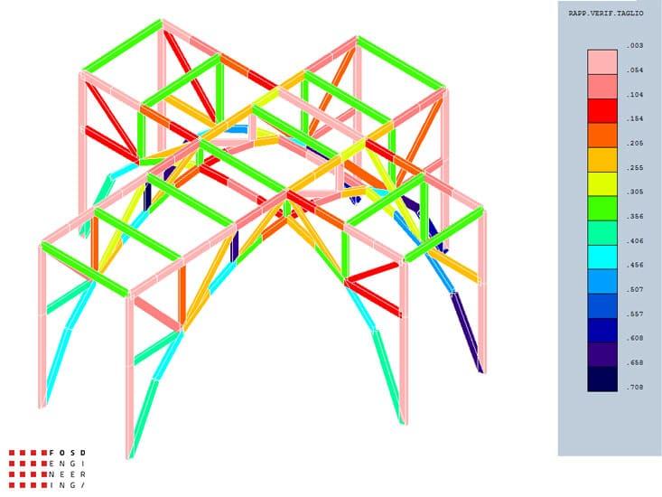 Fosd Engeneering Ingegneria Legno Calcolo Strutturale Progettazione Progetti 2012 Edificio di culto Sassuolo (8)