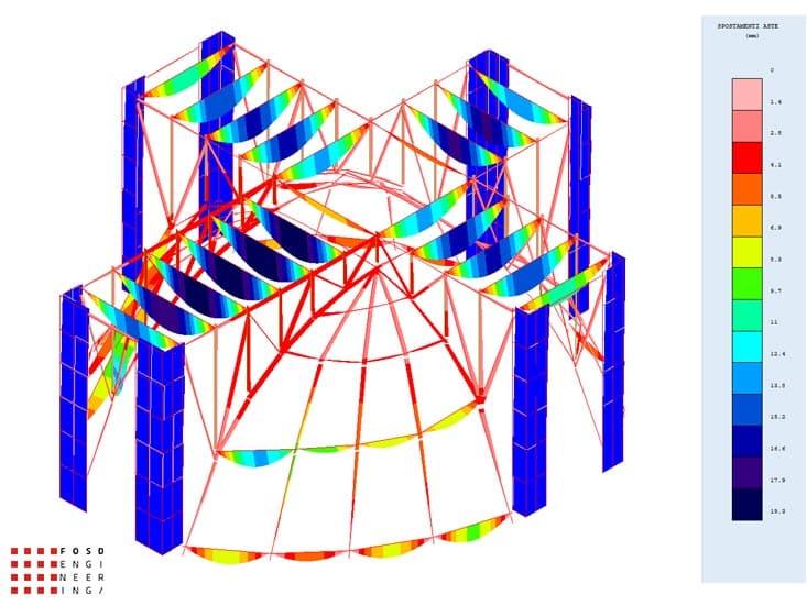 Fosd Engeneering Ingegneria Legno Calcolo Strutturale Progettazione Progetti 2012 Edificio di culto Sassuolo (9)