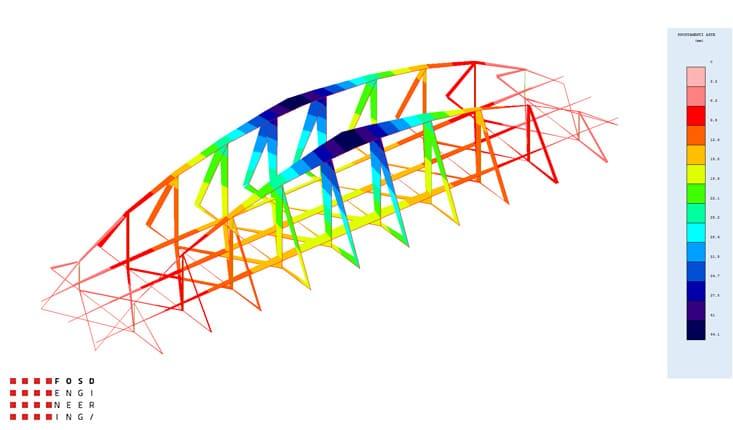 Fosd Engeneering Ingegneria Legno Calcolo Strutturale Progettazione Progetti 2012 Studio di fattibilità passerella pedonale (4)