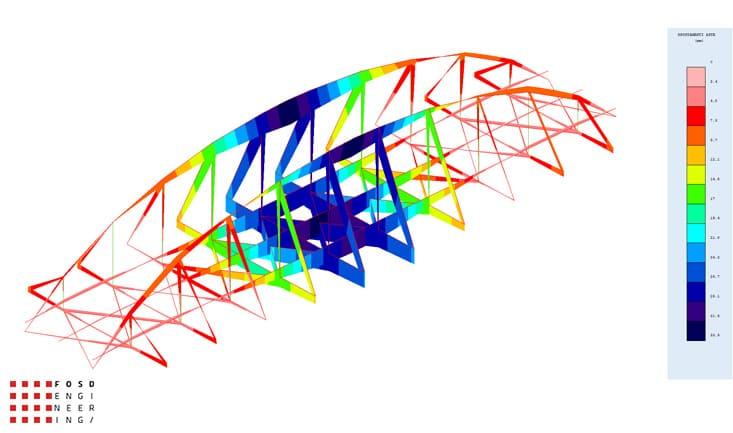 Fosd Engeneering Ingegneria Legno Calcolo Strutturale Progettazione Progetti 2012 Studio di fattibilità passerella pedonale (5)