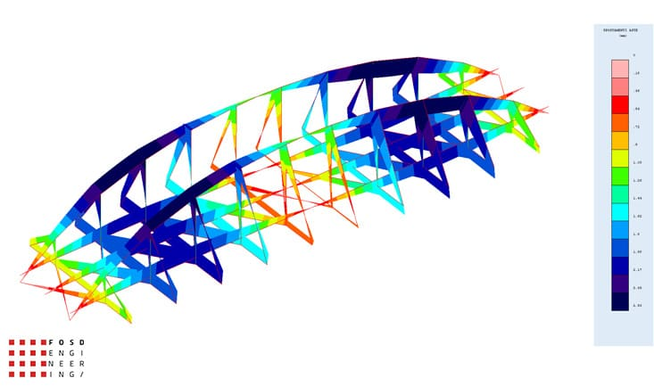 Fosd Engeneering Ingegneria Legno Calcolo Strutturale Progettazione Progetti 2012 Studio di fattibilità passerella pedonale (6)