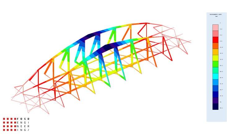 Fosd Engeneering Ingegneria Legno Calcolo Strutturale Progettazione Progetti 2012 Studio di fattibilità passerella pedonale (7)