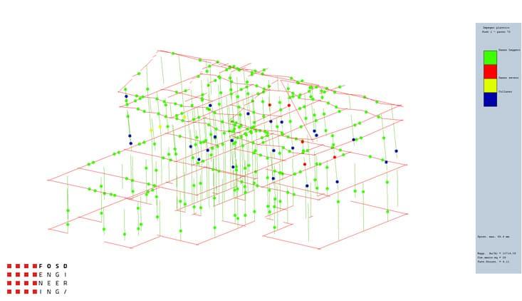 Fosd Engeneering Ingegneria Legno Calcolo Strutturale Progettazione Progetti 2012 Studio di vulnerabilità sismica Fano (2)