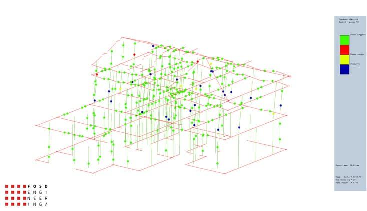 Fosd Engeneering Ingegneria Legno Calcolo Strutturale Progettazione Progetti 2012 Studio di vulnerabilità sismica Fano (3)