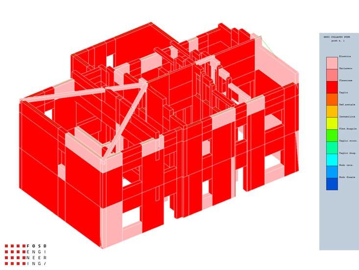 Fosd Engeneering Ingegneria Legno Calcolo Strutturale Progettazione Progetti 2012 Studio di vulnerabilità sismica Fano (9)