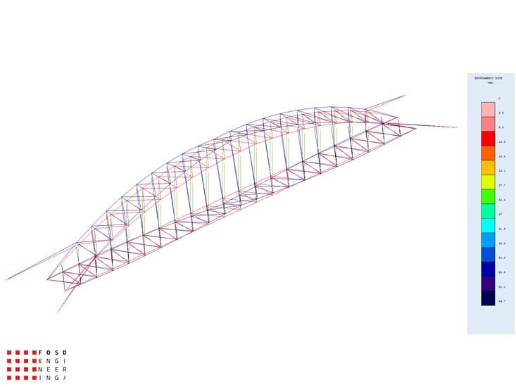 Fosd Engeneering Ingegneria Legno Calcolo Strutturale Progettazione Progetti 2012 Studio fattibilità passerella pedonale Millesimo (8)