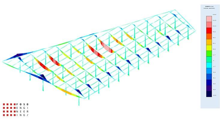 Fosd Engeneering Ingegneria Legno Calcolo Strutturale Progettazione Progetti 2013 Palestra Kazakistan (4)