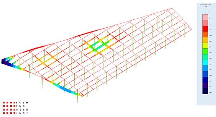 Fosd Engeneering Ingegneria Legno Calcolo Strutturale Progettazione Progetti 2013 Palestra Kazakistan (5)