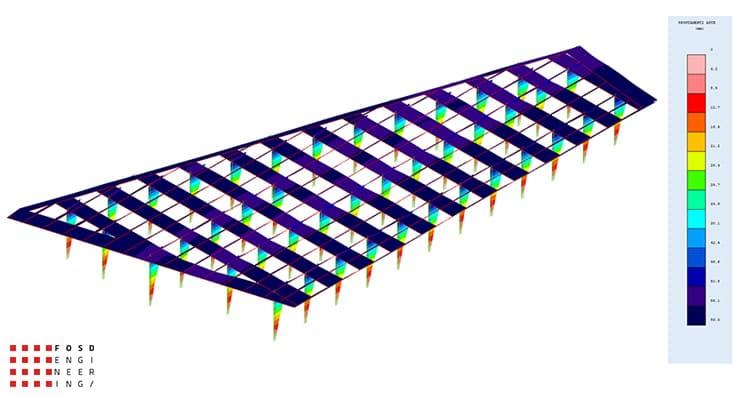 Fosd Engeneering Ingegneria Legno Calcolo Strutturale Progettazione Progetti 2013 Palestra Kazakistan (6)