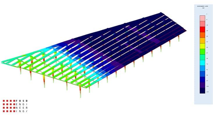 Fosd Engeneering Ingegneria Legno Calcolo Strutturale Progettazione Progetti 2013 Palestra Kazakistan (7)