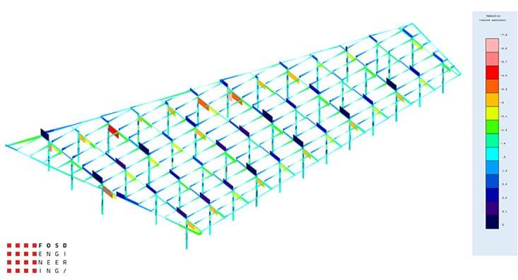 Fosd Engeneering Ingegneria Legno Calcolo Strutturale Progettazione Progetti 2013 Palestra Kazakistan (8)