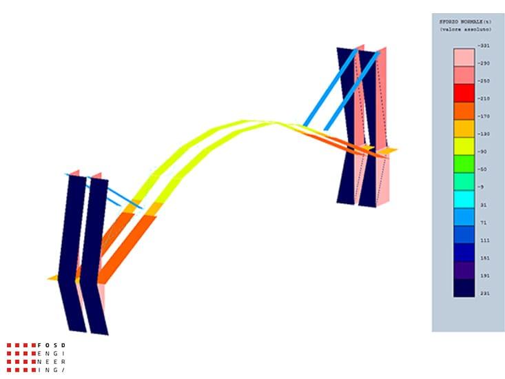Fosd Engeneering Ingegneria Legno Calcolo Strutturale Progettazione Progetti 2013 Realizzazione Palaghiaccio (4)