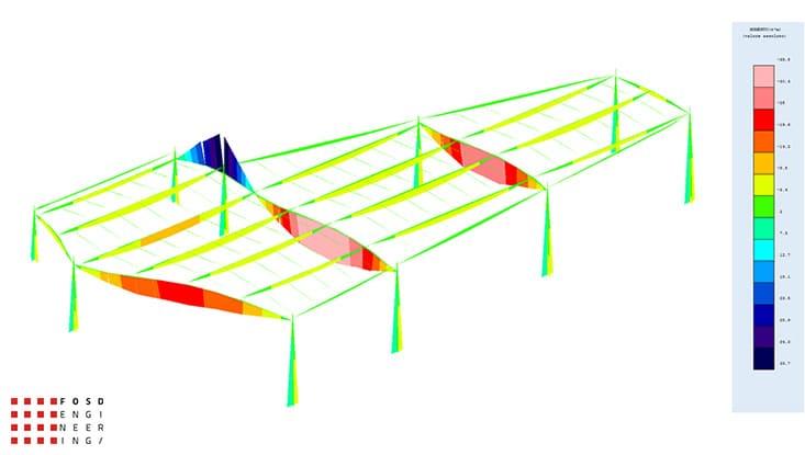 Fosd Engeneering Ingegneria Legno Calcolo Strutturale Progettazione Progetti 2013 Ristorante Foggia (4)