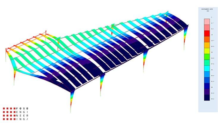 Fosd Engeneering Ingegneria Legno Calcolo Strutturale Progettazione Progetti 2013 Ristorante Foggia (6)