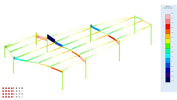 Fosd Engeneering Ingegneria Legno Calcolo Strutturale Progettazione Progetti 2013 Ristorante Foggia (8)
