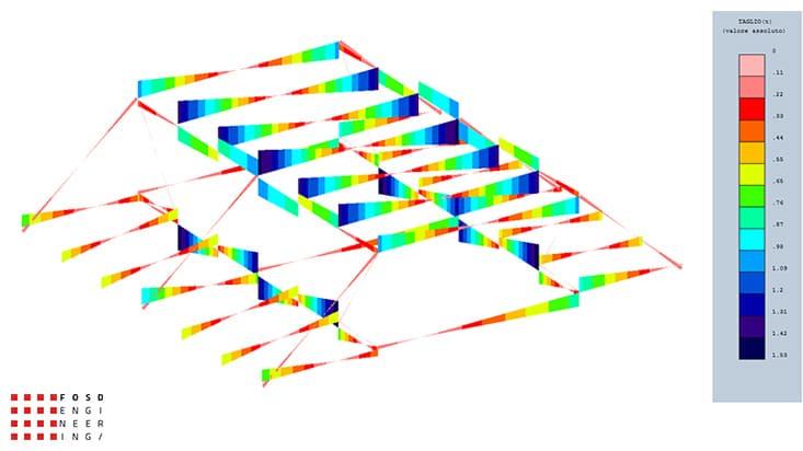 Fosd Engeneering Ingegneria Legno Calcolo Strutturale Progettazione Progetti 2013 Struttura reticolare di copertura Genova (10)
