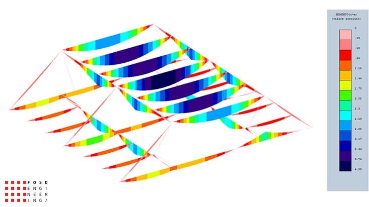 Fosd Engeneering Ingegneria Legno Calcolo Strutturale Progettazione Progetti 2013 Struttura reticolare di copertura Genova (4)