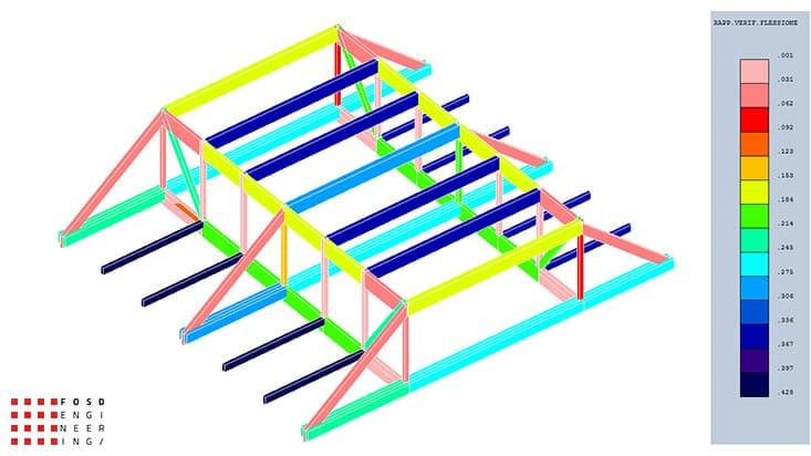 Fosd Engeneering Ingegneria Legno Calcolo Strutturale Progettazione Progetti 2013 Struttura reticolare di copertura Genova (6)