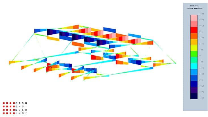 Fosd Engeneering Ingegneria Legno Calcolo Strutturale Progettazione Progetti 2013 Struttura reticolare di copertura Genova (9)