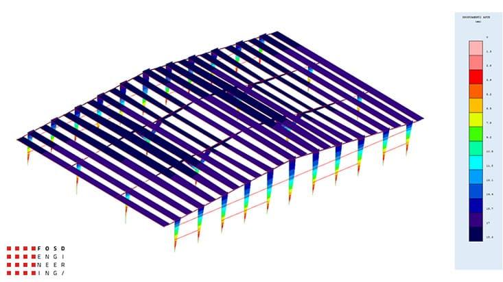 Fosd Engeneering Ingegneria Legno Calcolo Strutturale Progettazione Progetti 2013 Struttura ricettiva Isole Filippine (10)