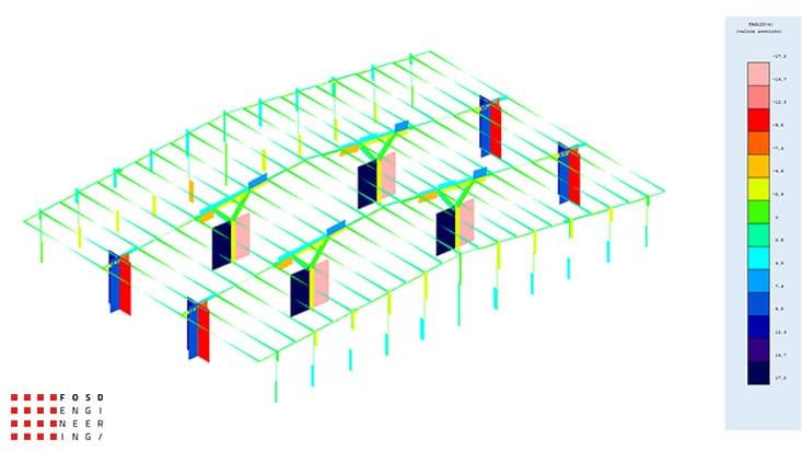 Fosd Engeneering Ingegneria Legno Calcolo Strutturale Progettazione Progetti 2013 Struttura ricettiva Isole Filippine (12)