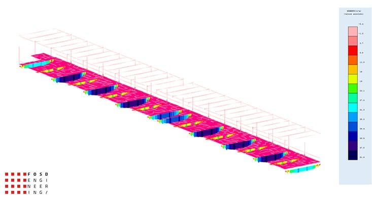 Fosd Engeneering Ingegneria Legno Calcolo Strutturale Progettazione Progetti 2013 Studio Fattibilità passerella Doha(3)