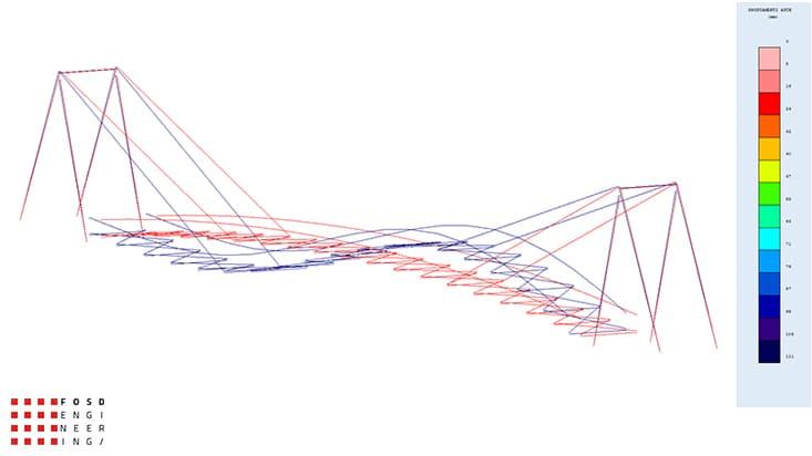 Fosd Engeneering Ingegneria Legno Calcolo Strutturale Progettazione Progetti 2013 Studio fattibilità passerella pedonale (10)