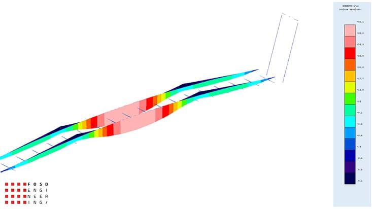 Fosd Engeneering Ingegneria Legno Calcolo Strutturale Progettazione Progetti 2013 Studio fattibilità passerella pedonale (11)