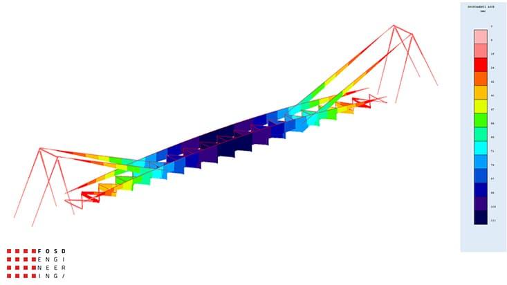 Fosd Engeneering Ingegneria Legno Calcolo Strutturale Progettazione Progetti 2013 Studio fattibilità passerella pedonale (12)
