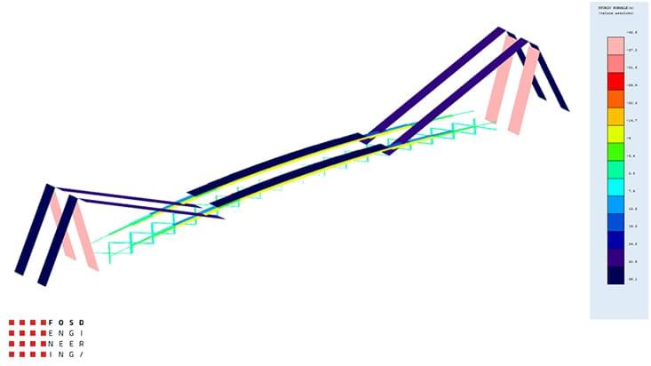 Fosd Engeneering Ingegneria Legno Calcolo Strutturale Progettazione Progetti 2013 Studio fattibilità passerella pedonale (13)