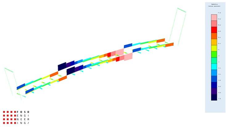 Fosd Engeneering Ingegneria Legno Calcolo Strutturale Progettazione Progetti 2013 Studio fattibilità passerella pedonale (14)