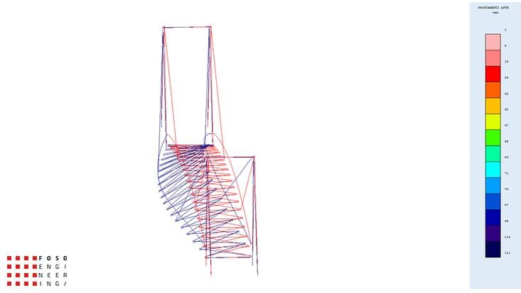 Fosd Engeneering Ingegneria Legno Calcolo Strutturale Progettazione Progetti 2013 Studio fattibilità passerella pedonale (8)