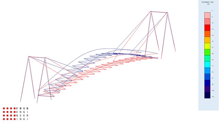 Fosd Engeneering Ingegneria Legno Calcolo Strutturale Progettazione Progetti 2013 Studio fattibilità passerella pedonale (9)