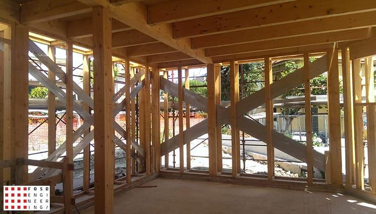 fosd-engeneering-ingegneria-legno-calcolo-strutturale-progettazione-progetti-2013 ville legno paglia 26