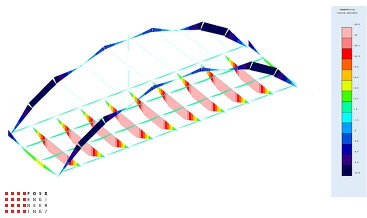 Fosd Engeneering Ingegneria Legno Calcolo Strutturale Progettazione Progetti 2014 Studio fattibilità pontecarrabile(4)