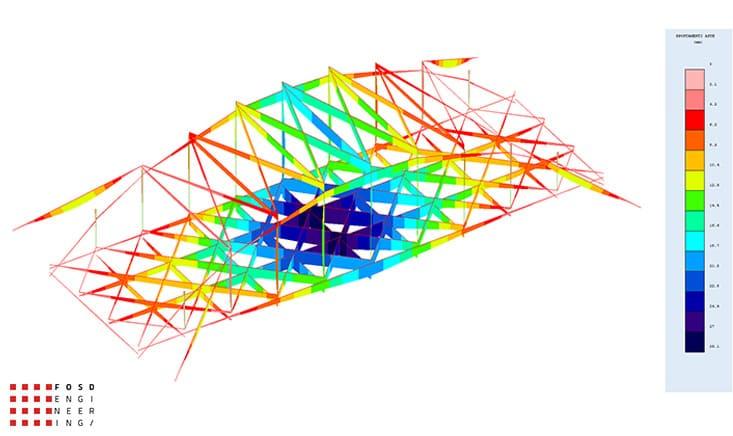 Fosd Engeneering Ingegneria Legno Calcolo Strutturale Progettazione Progetti 2014 Studio fattibilità pontecarrabile(5)
