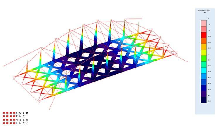 Fosd Engeneering Ingegneria Legno Calcolo Strutturale Progettazione Progetti 2014 Studio fattibilità pontecarrabile(7)